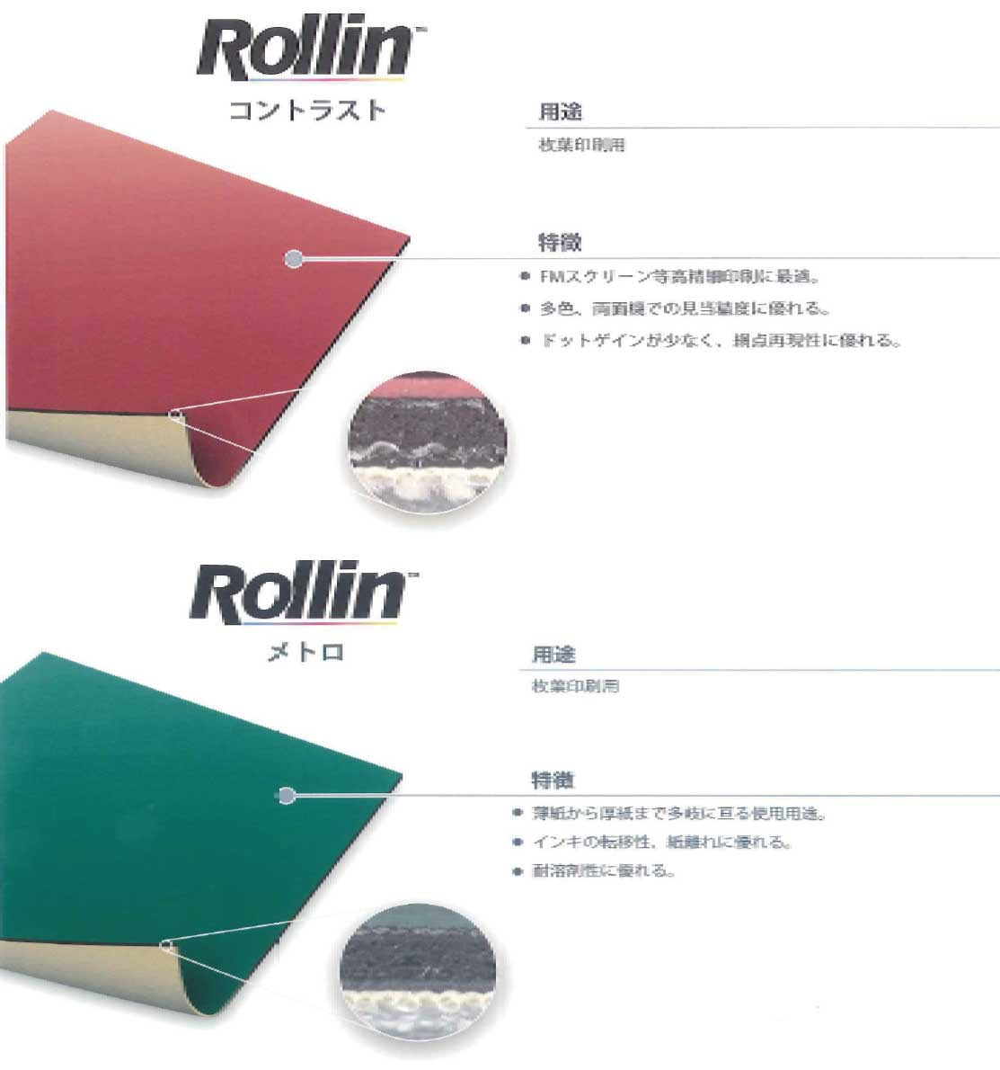 Rolln